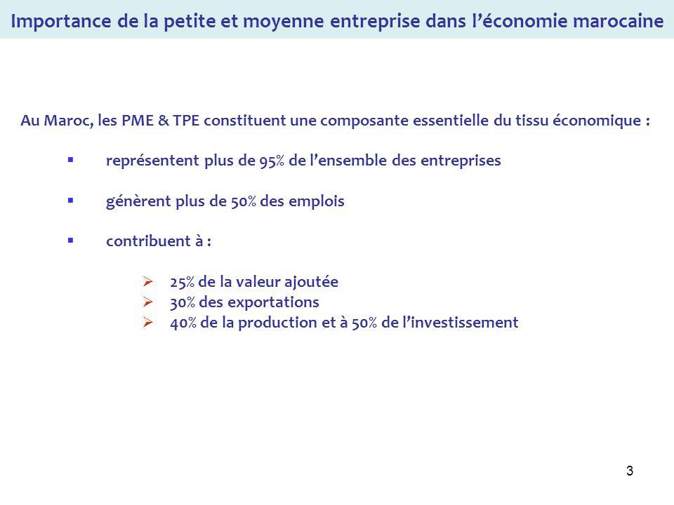 Importance de la petite et moyenne entreprise dans l'économie marocaine