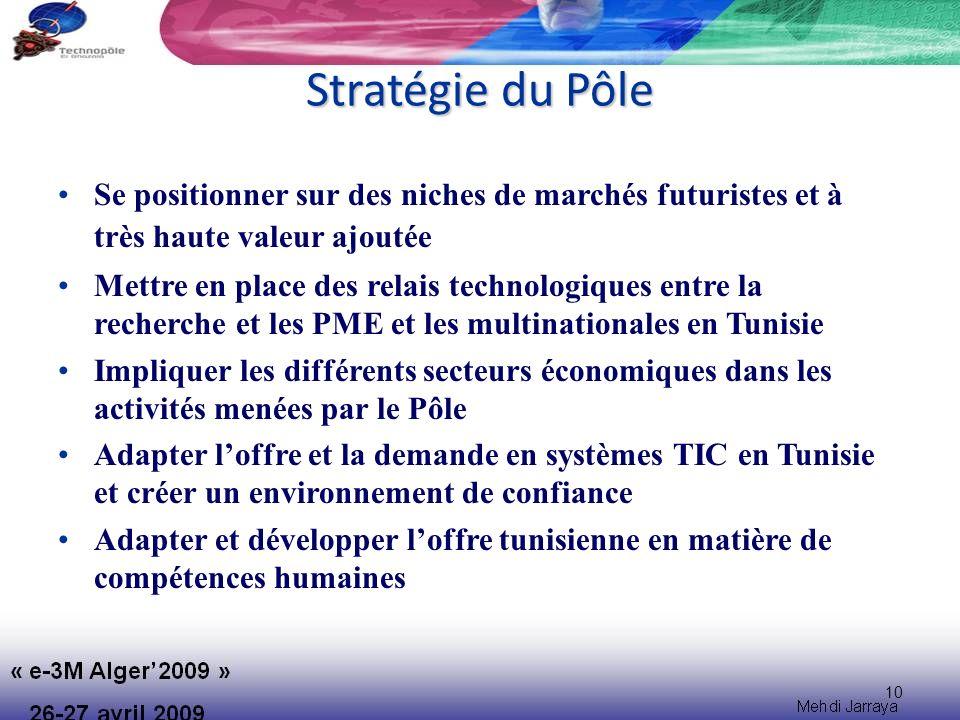 Stratégie du Pôle Se positionner sur des niches de marchés futuristes et à très haute valeur ajoutée.