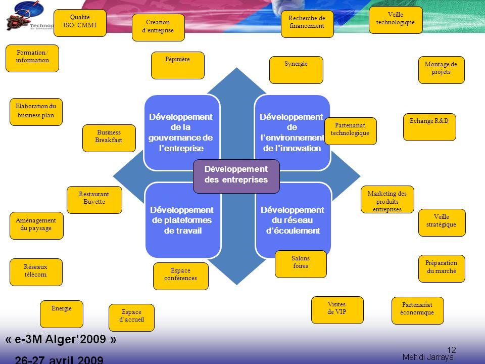 Développement des entreprises