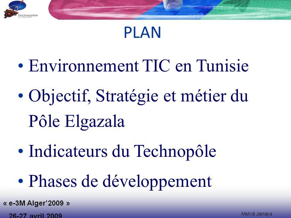 PLAN Environnement TIC en Tunisie. Objectif, Stratégie et métier du Pôle Elgazala. Indicateurs du Technopôle.
