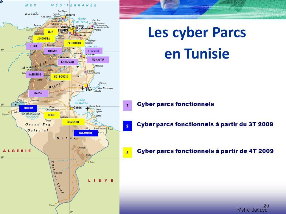 Les cyber Parcs en Tunisie 416 موطن شغل Cyber parcs fonctionnels