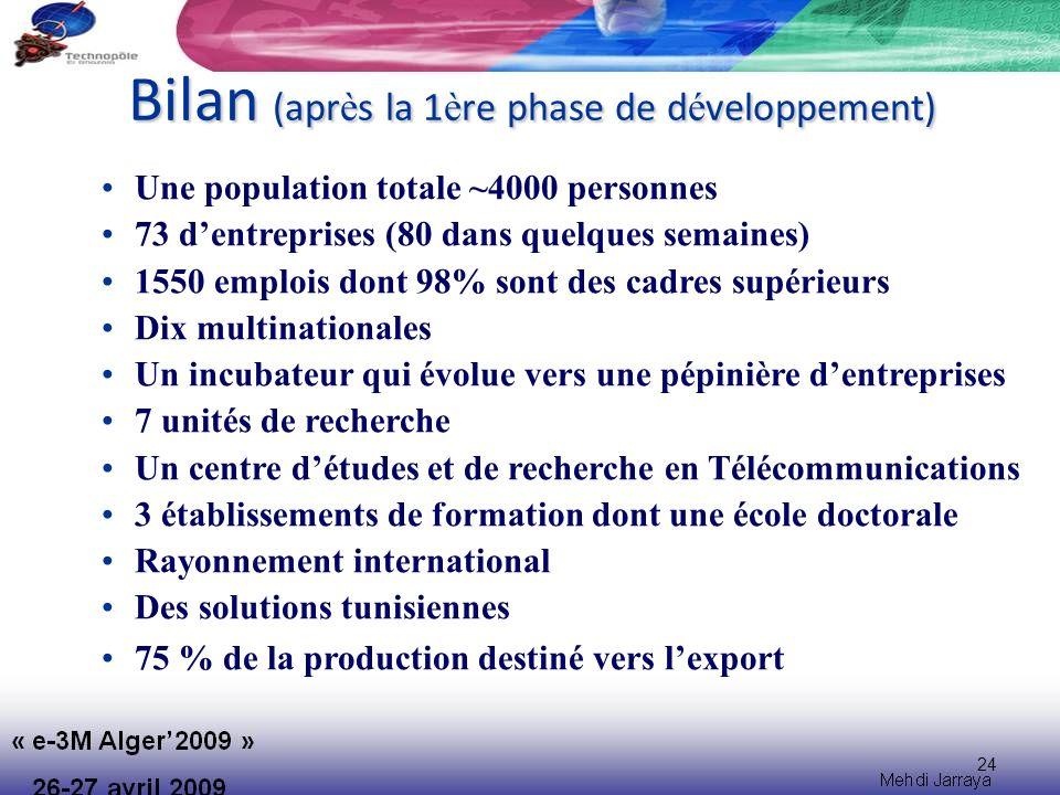 Bilan (après la 1ère phase de développement)