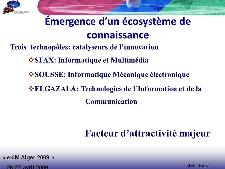 Émergence d'un écosystème de connaissance