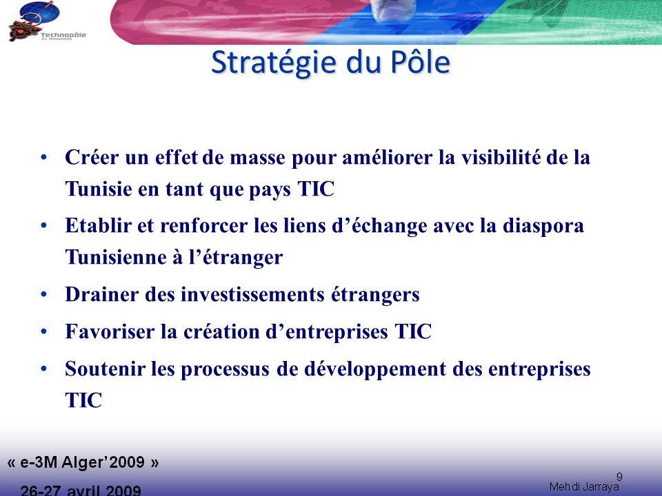 Stratégie du Pôle Créer un effet de masse pour améliorer la visibilité de la Tunisie en tant que pays TIC.