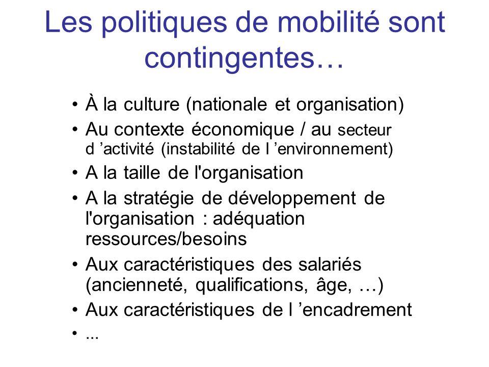 Les politiques de mobilité sont contingentes…