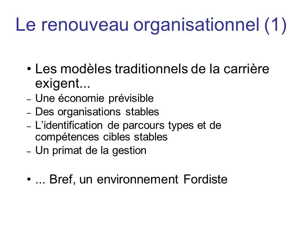 Le renouveau organisationnel (1)