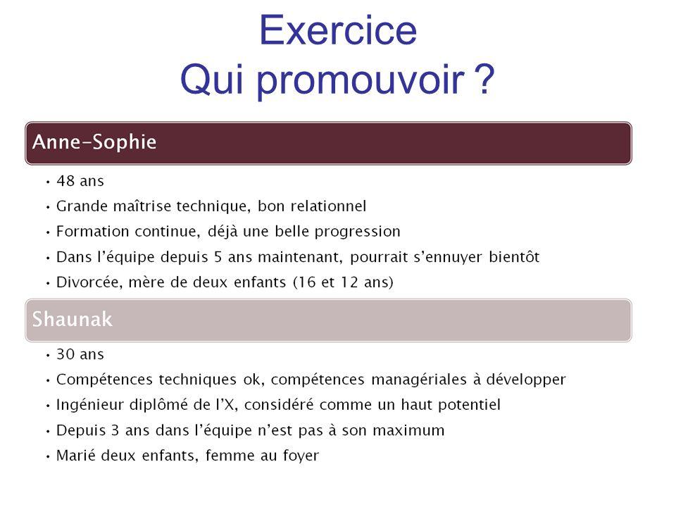 Exercice Qui promouvoir