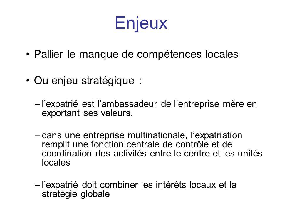 Enjeux Pallier le manque de compétences locales Ou enjeu stratégique :