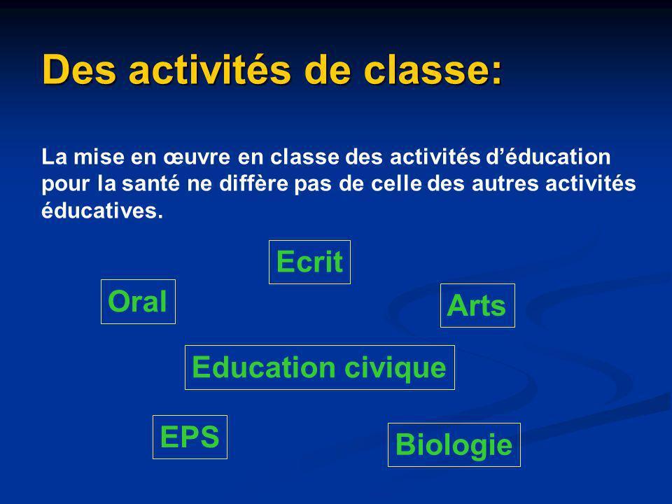 Des activités de classe: