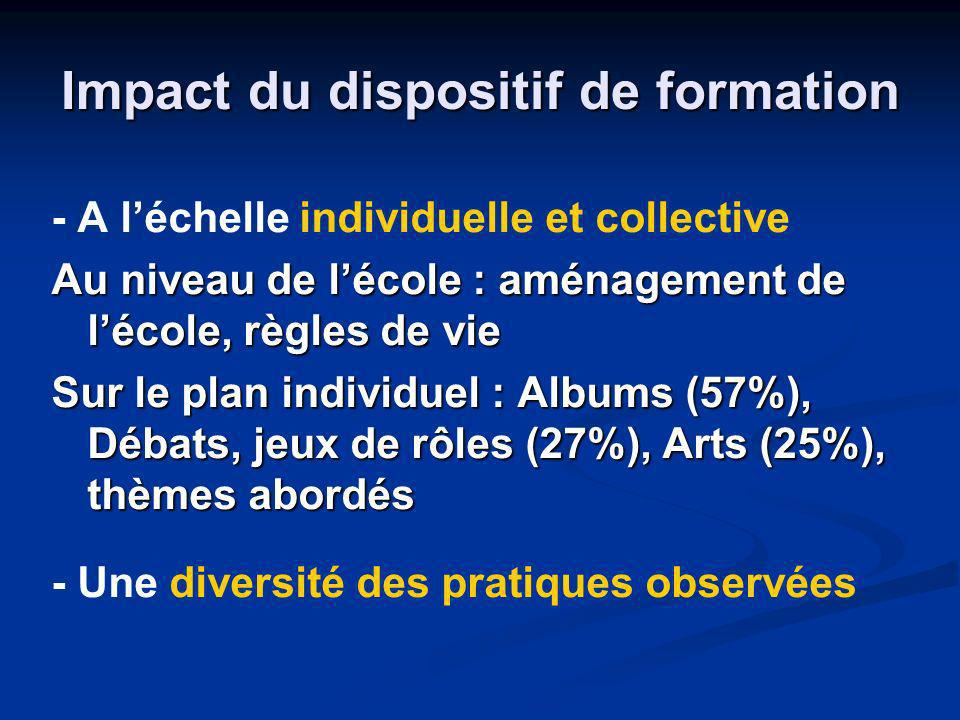 Impact du dispositif de formation