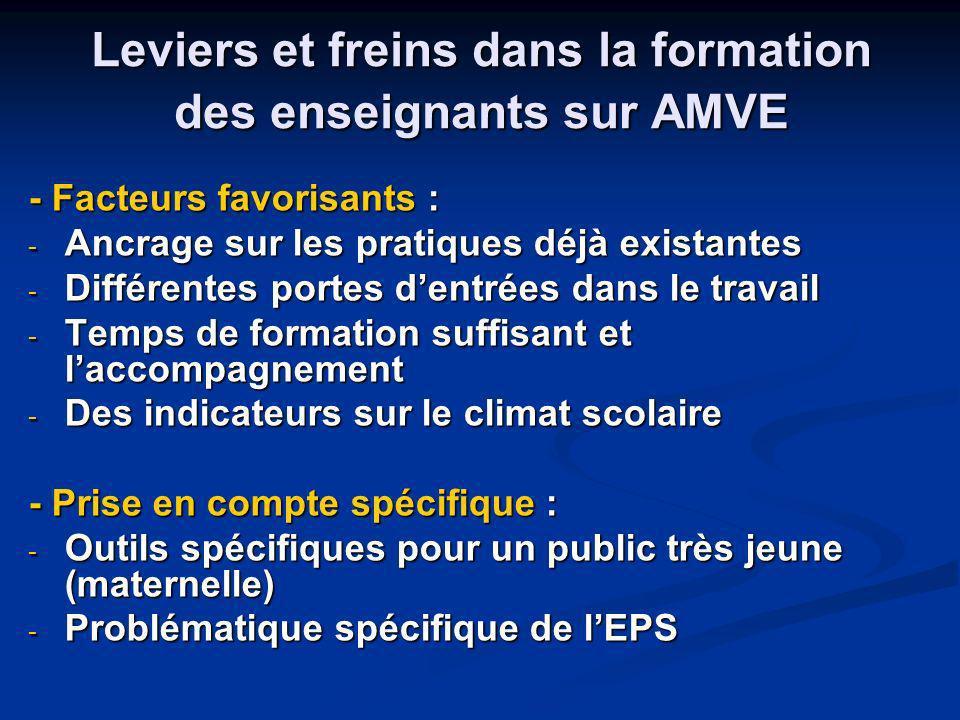 Leviers et freins dans la formation des enseignants sur AMVE