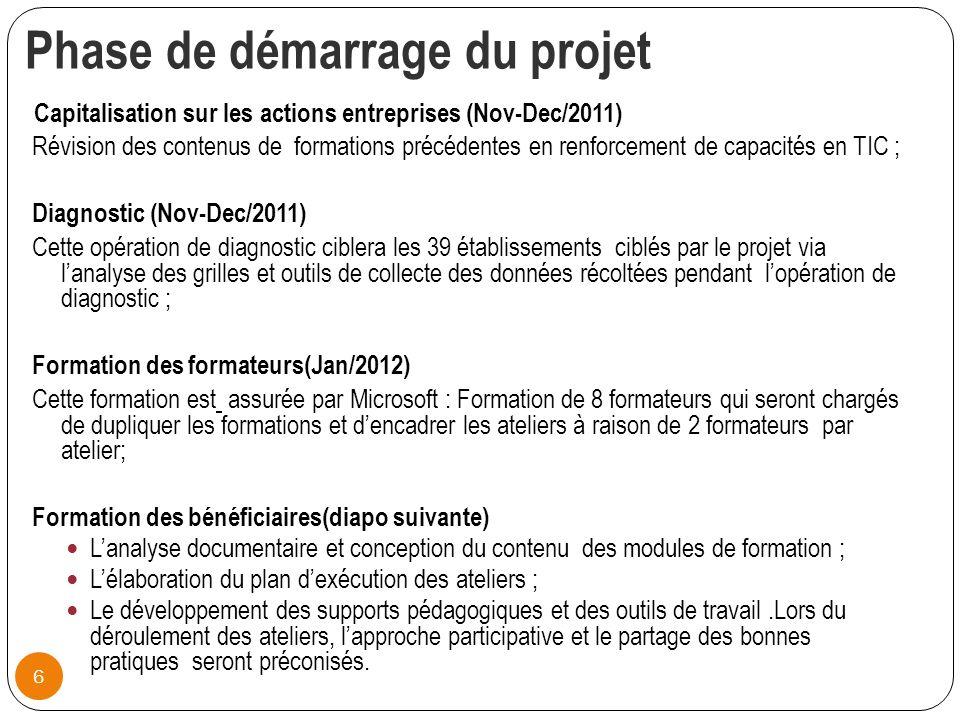 Phase de démarrage du projet
