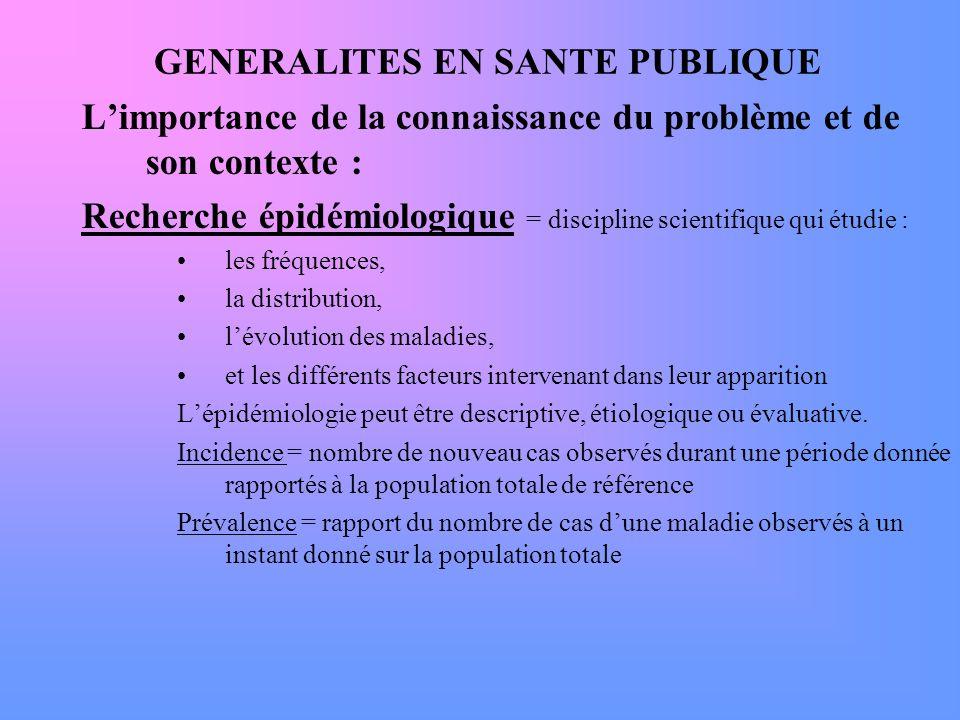 GENERALITES EN SANTE PUBLIQUE