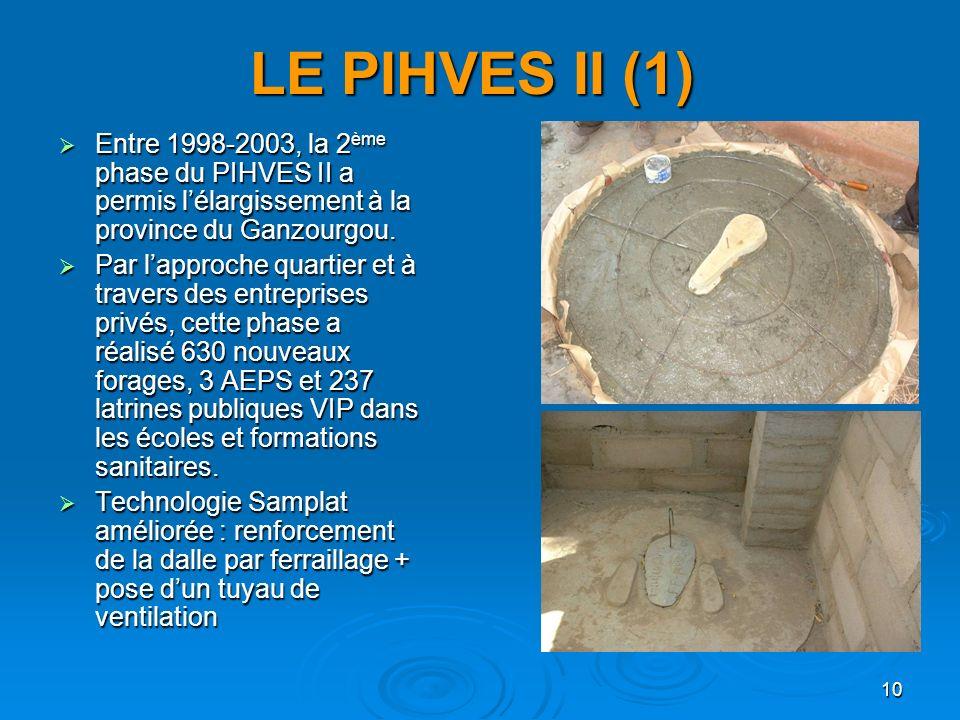 LE PIHVES II (1) Entre 1998-2003, la 2ème phase du PIHVES II a permis l'élargissement à la province du Ganzourgou.