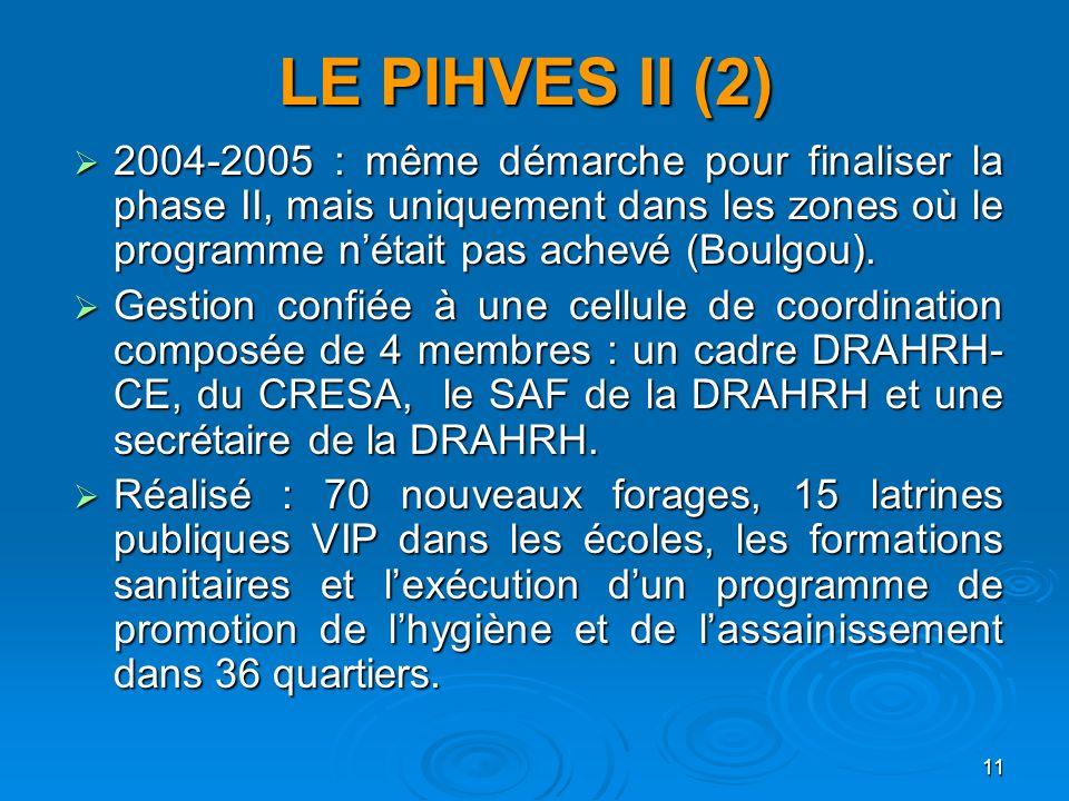 LE PIHVES II (2) 2004-2005 : même démarche pour finaliser la phase II, mais uniquement dans les zones où le programme n'était pas achevé (Boulgou).