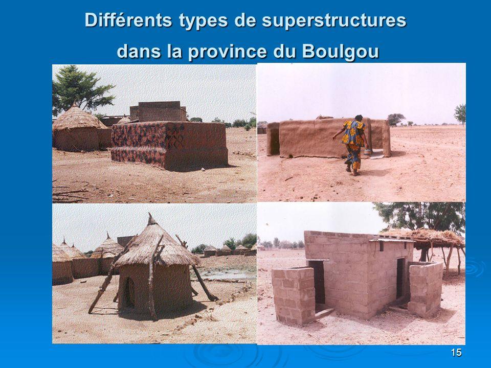 Différents types de superstructures dans la province du Boulgou