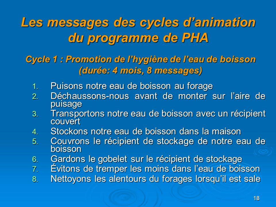 Les messages des cycles d'animation du programme de PHA