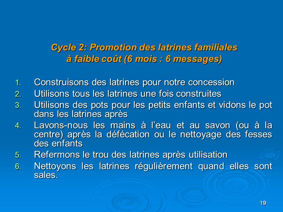 Cycle 2: Promotion des latrines familiales à faible coût (6 mois : 6 messages)