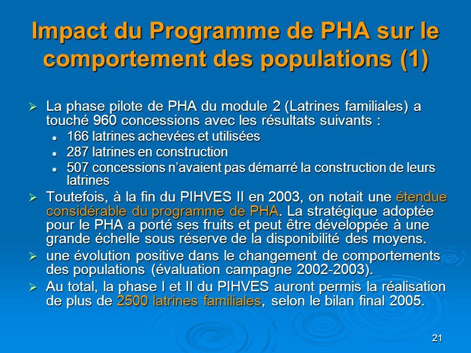 Impact du Programme de PHA sur le comportement des populations (1)