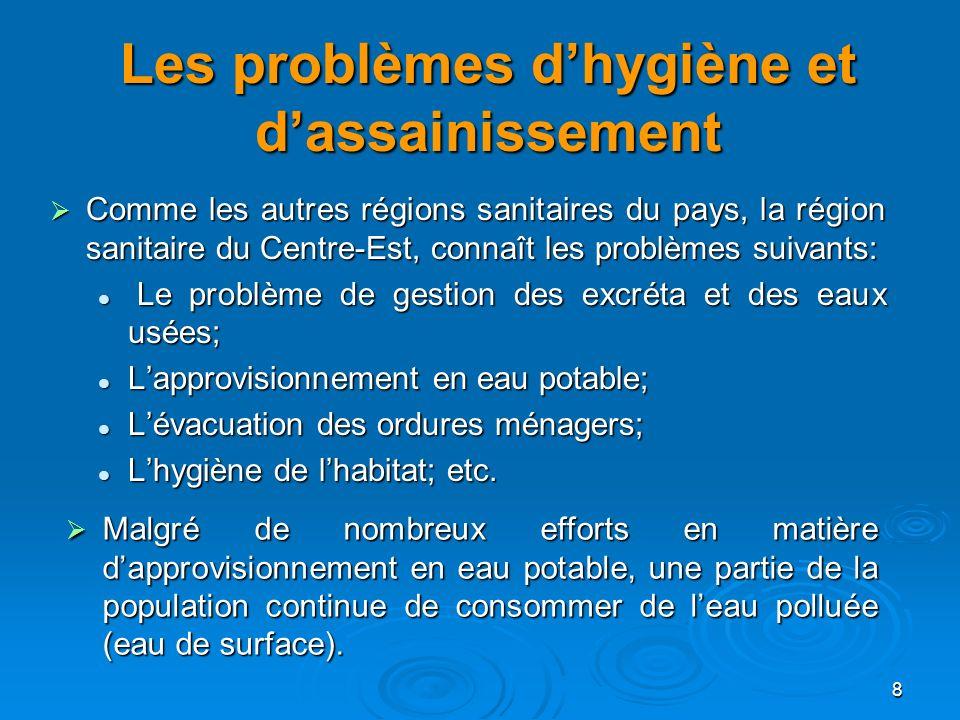 Les problèmes d'hygiène et d'assainissement