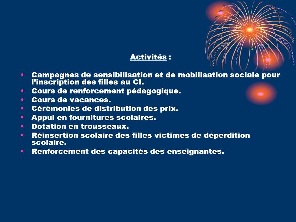 Activités : Campagnes de sensibilisation et de mobilisation sociale pour l'inscription des filles au CI.