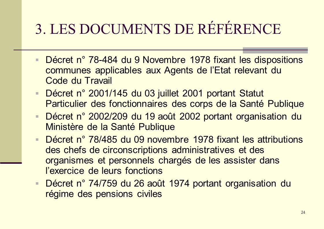3. LES DOCUMENTS DE RÉFÉRENCE