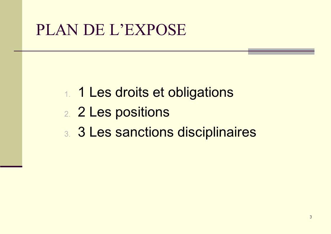 PLAN DE L'EXPOSE 1 Les droits et obligations 2 Les positions