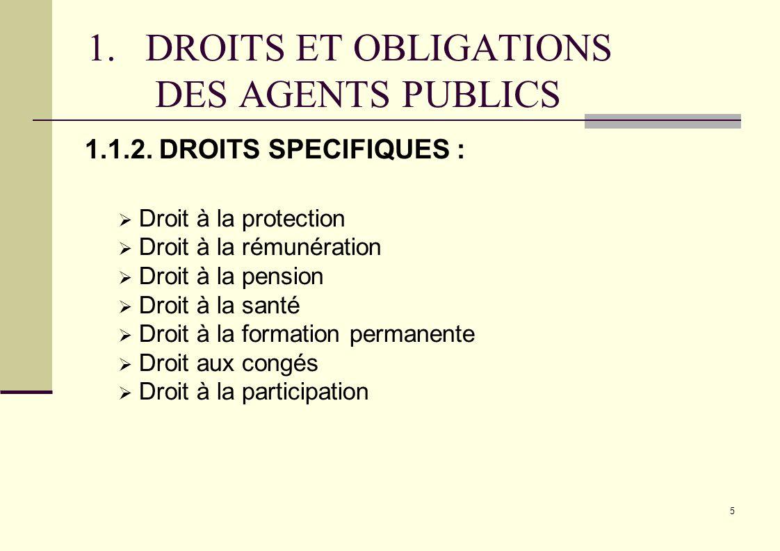 DROITS ET OBLIGATIONS DES AGENTS PUBLICS