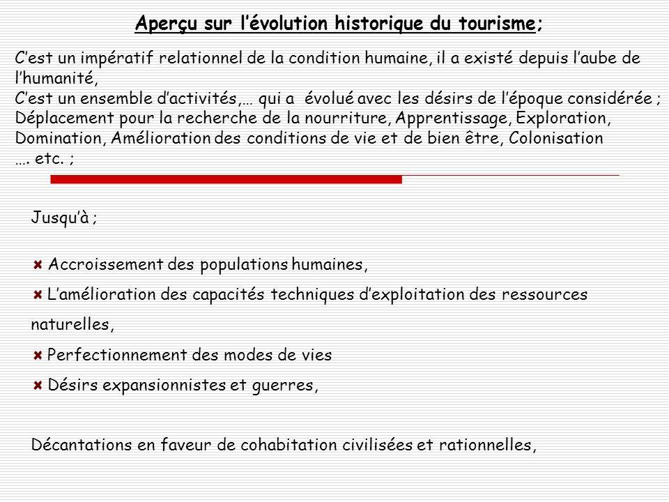 Aperçu sur l'évolution historique du tourisme;
