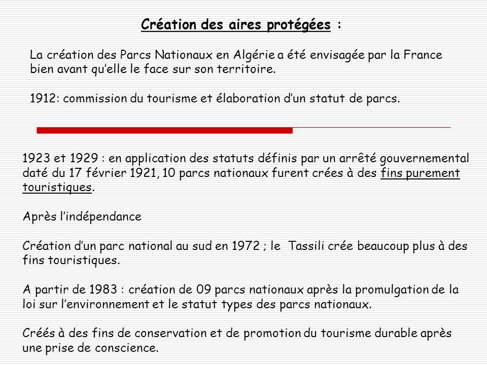 Création des aires protégées :