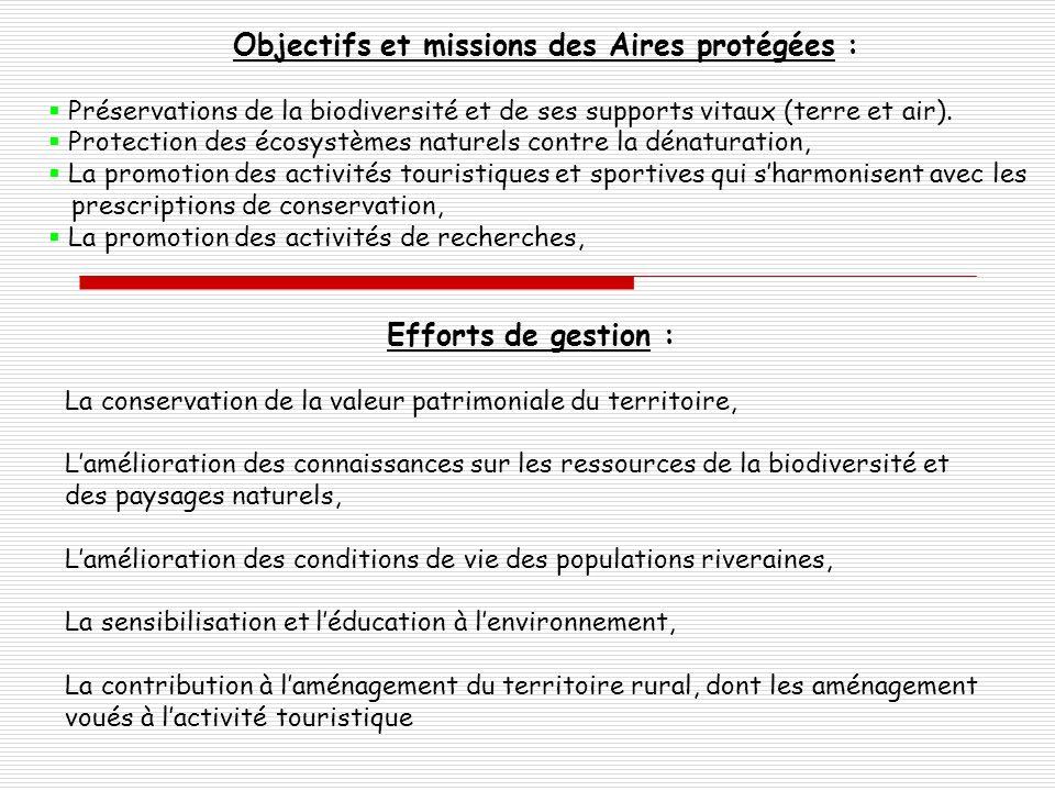 Objectifs et missions des Aires protégées :