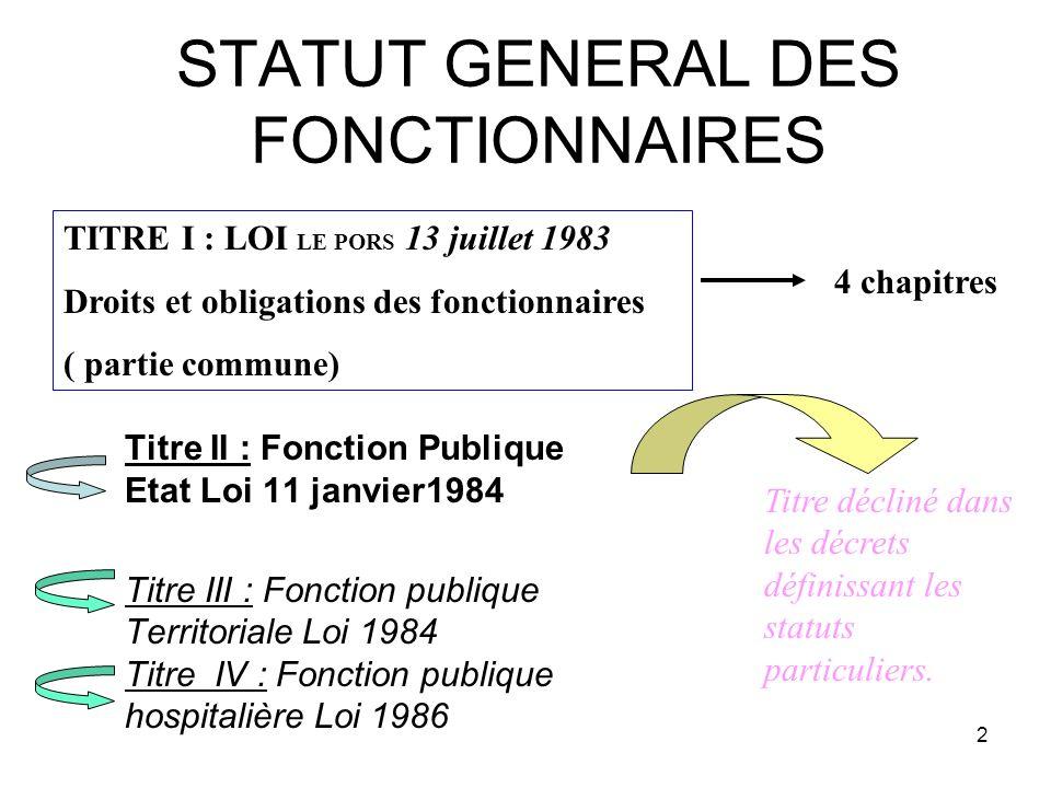 STATUT GENERAL DES FONCTIONNAIRES