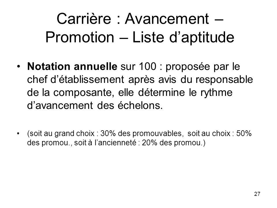 Carrière : Avancement – Promotion – Liste d'aptitude