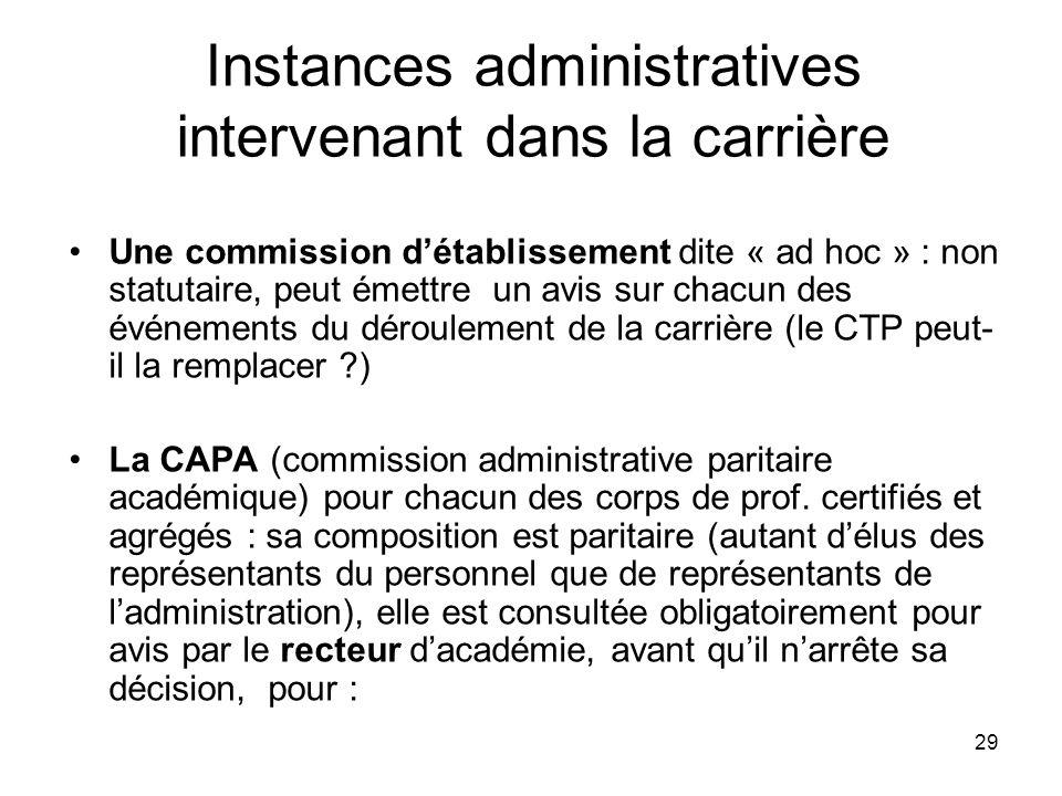 Instances administratives intervenant dans la carrière