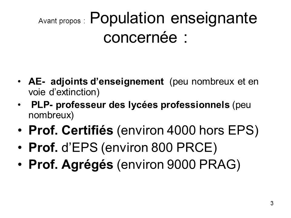 Avant propos : Population enseignante concernée :