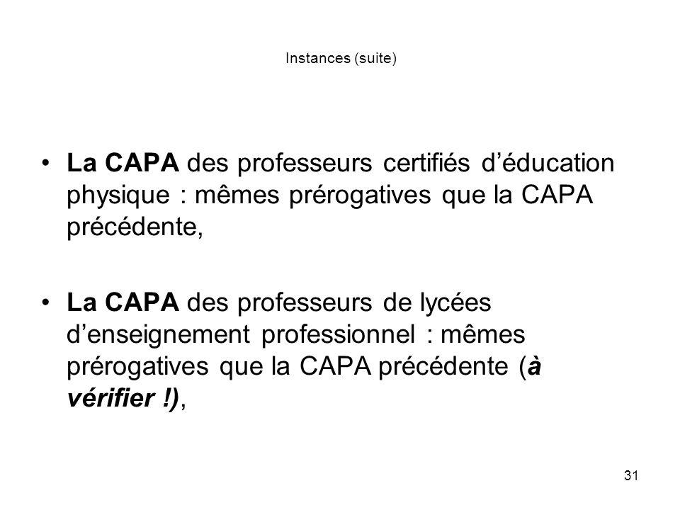 Instances (suite) La CAPA des professeurs certifiés d'éducation physique : mêmes prérogatives que la CAPA précédente,