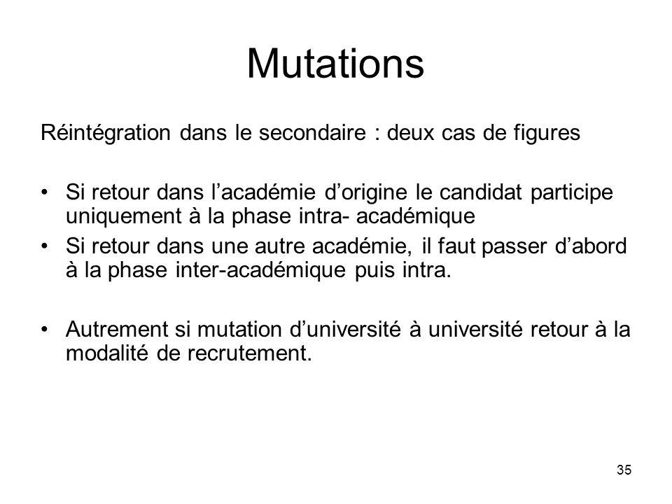 Mutations Réintégration dans le secondaire : deux cas de figures