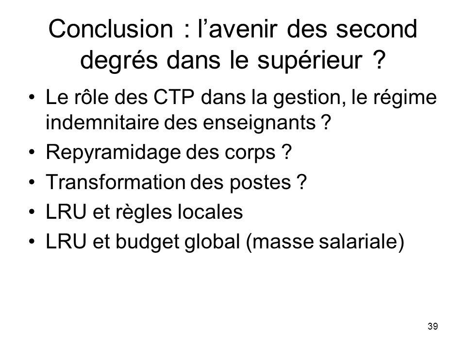 Conclusion : l'avenir des second degrés dans le supérieur