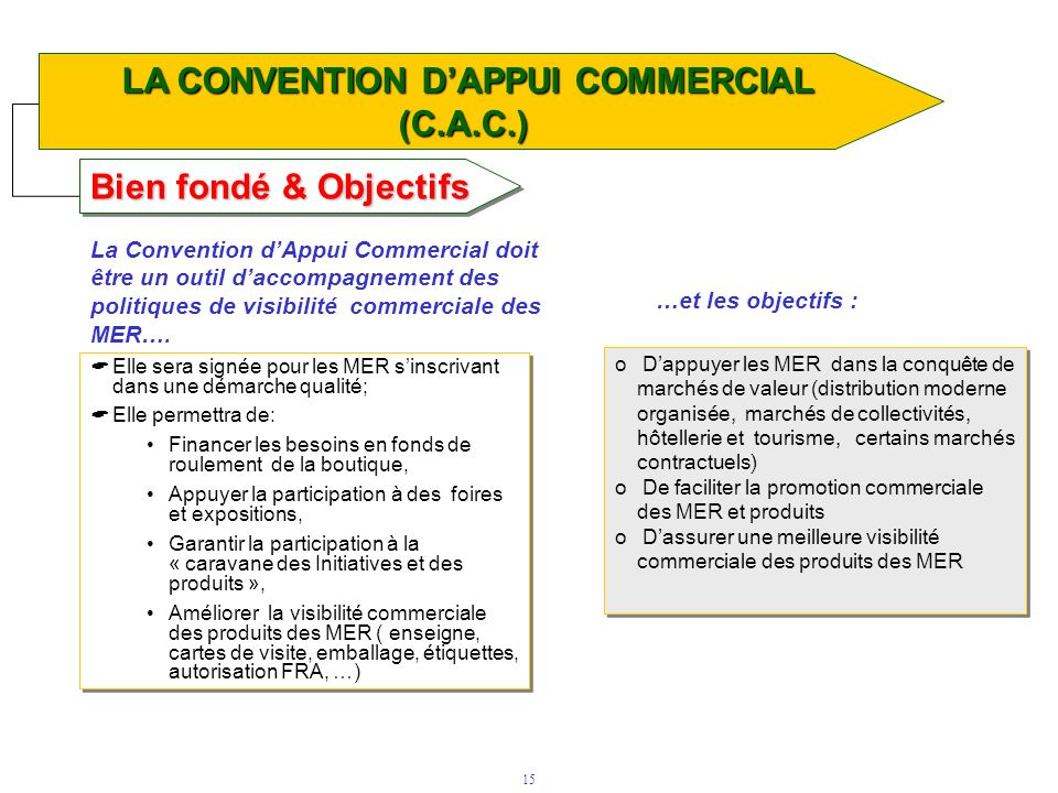 LA CONVENTION D'APPUI COMMERCIAL (C.A.C.)