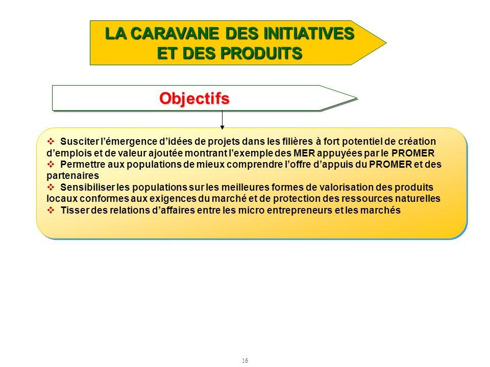LA CARAVANE DES INITIATIVES ET DES PRODUITS