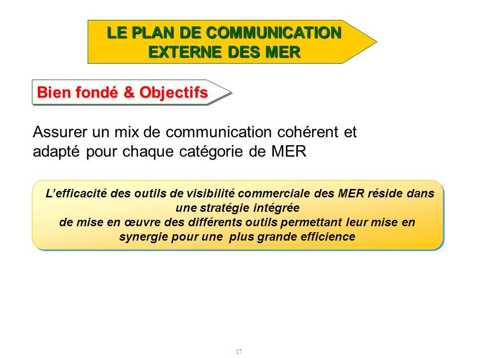 LE PLAN DE COMMUNICATION EXTERNE DES MER