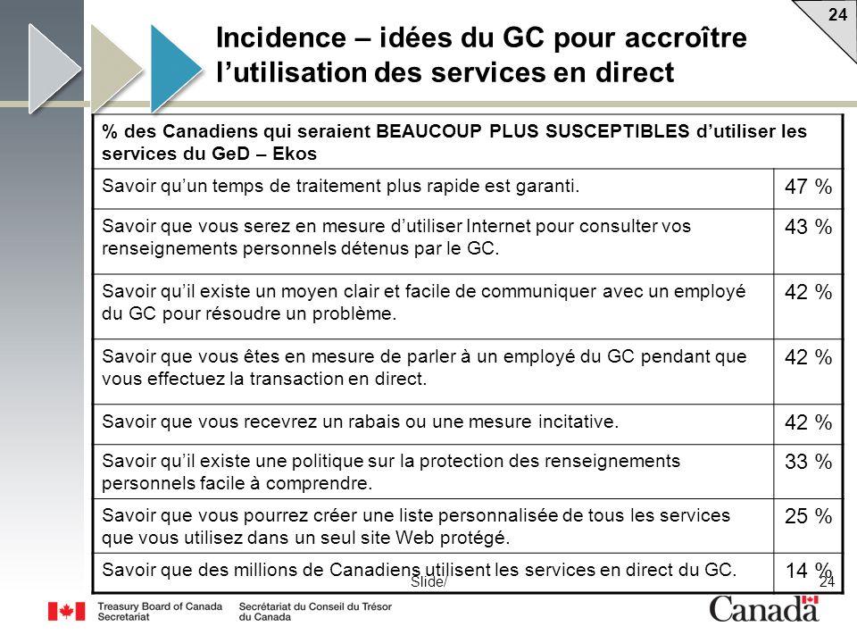 Incidence – idées du GC pour accroître l'utilisation des services en direct