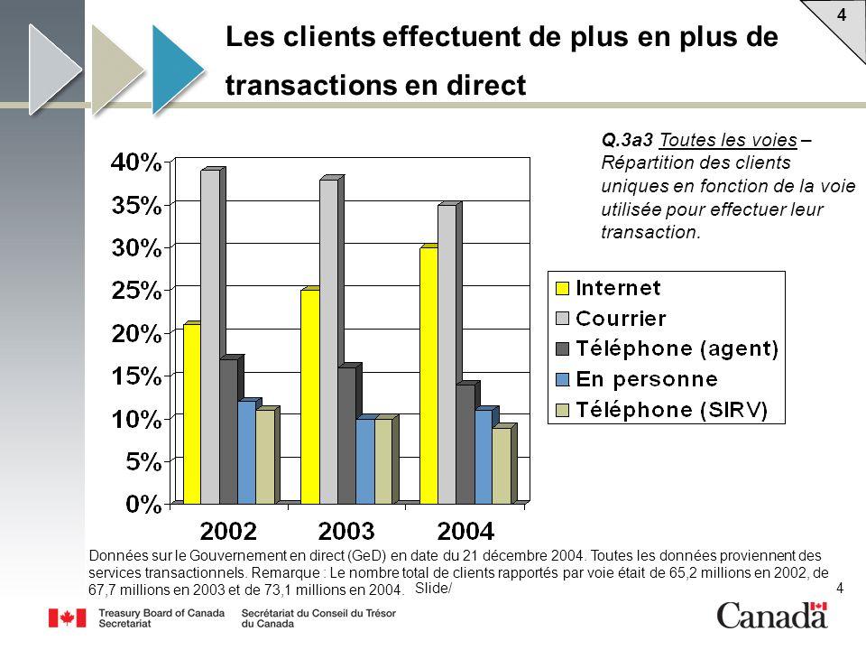 Les clients effectuent de plus en plus de transactions en direct