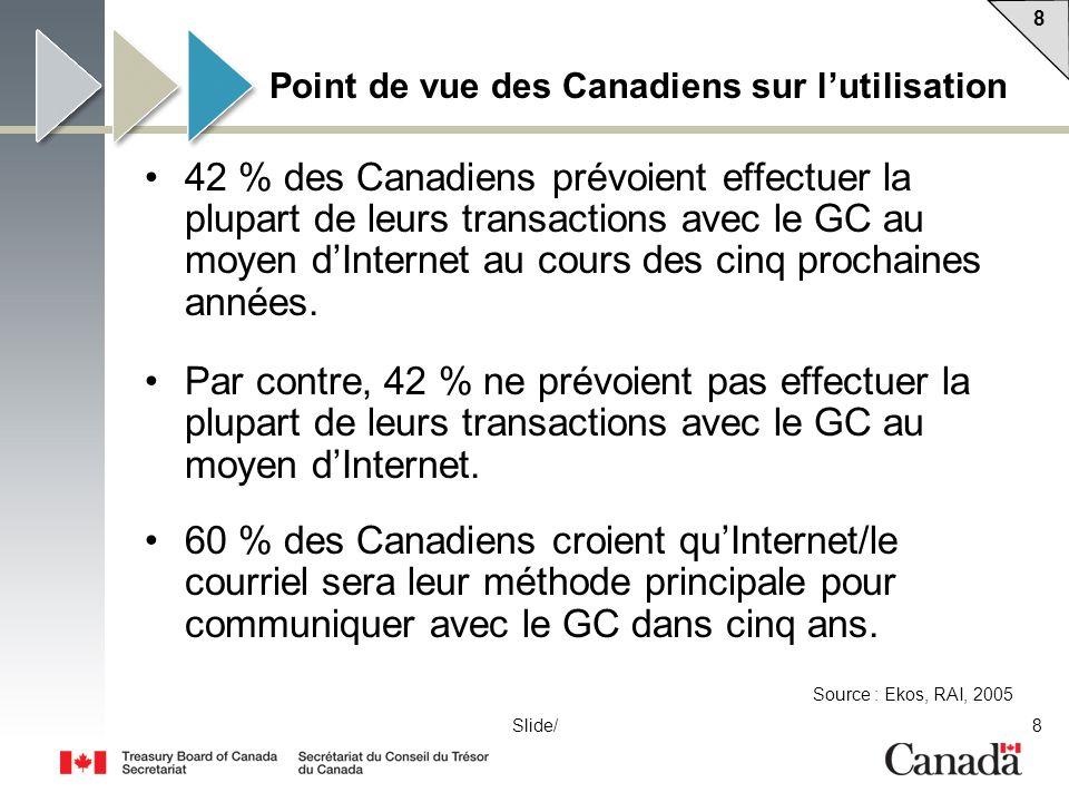 Point de vue des Canadiens sur l'utilisation