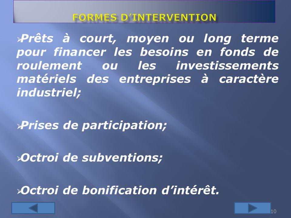 formes d'intervention