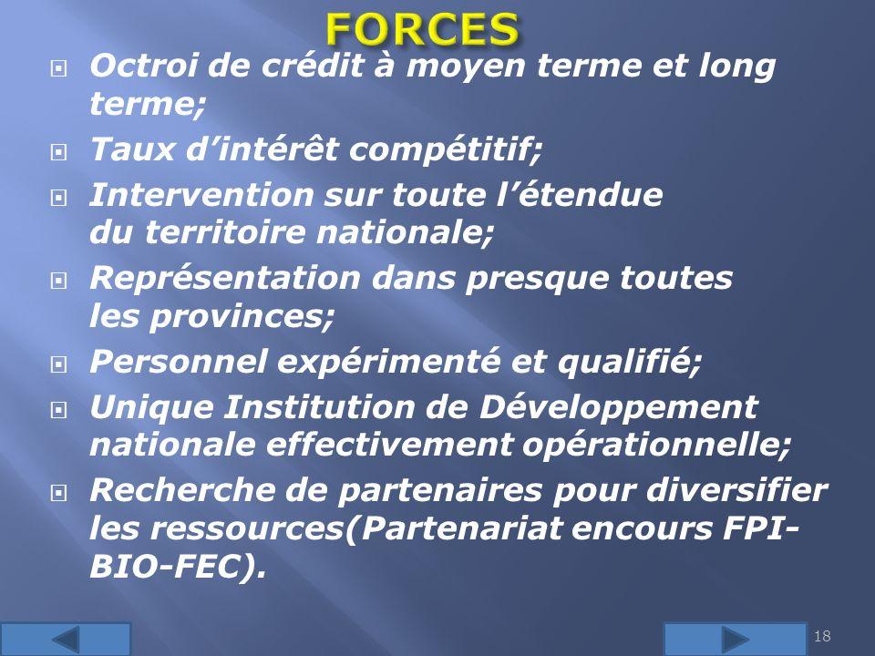 FORCES Octroi de crédit à moyen terme et long terme;