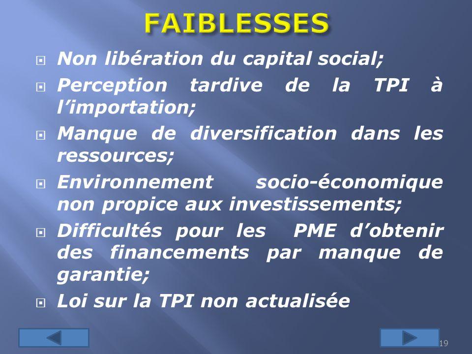 FAIBLESSES Non libération du capital social;