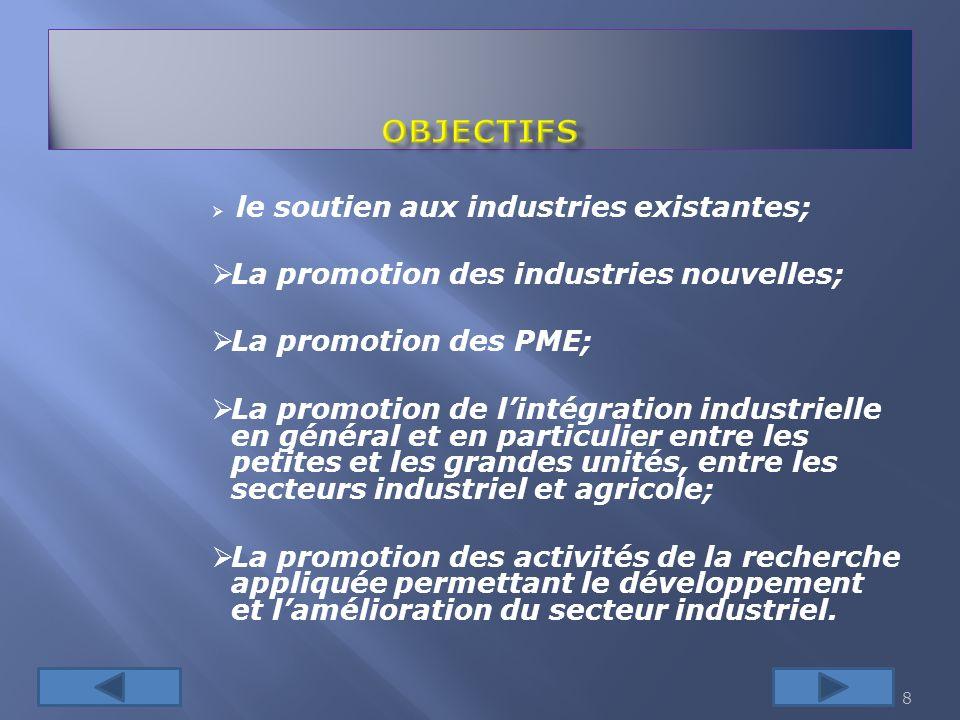 OBJECTIFS La promotion des industries nouvelles; La promotion des PME;