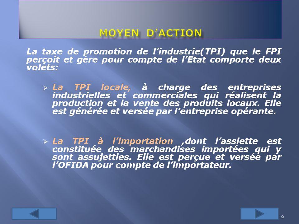 MOYEN D'ACTION La taxe de promotion de l'industrie(TPI) que le FPI perçoit et gère pour compte de l'Etat comporte deux volets: