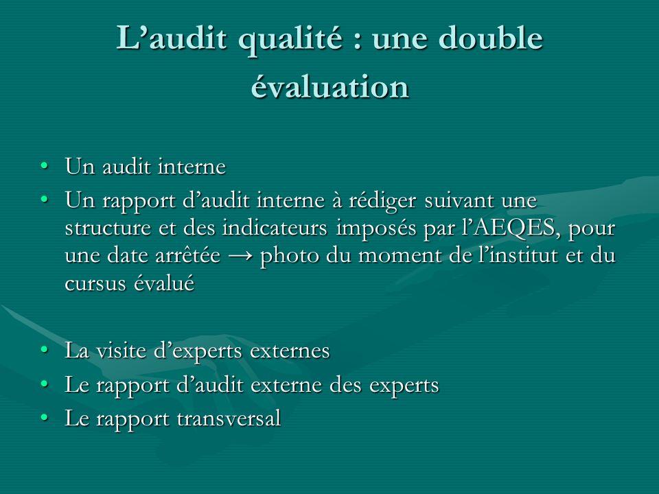 L'audit qualité : une double évaluation